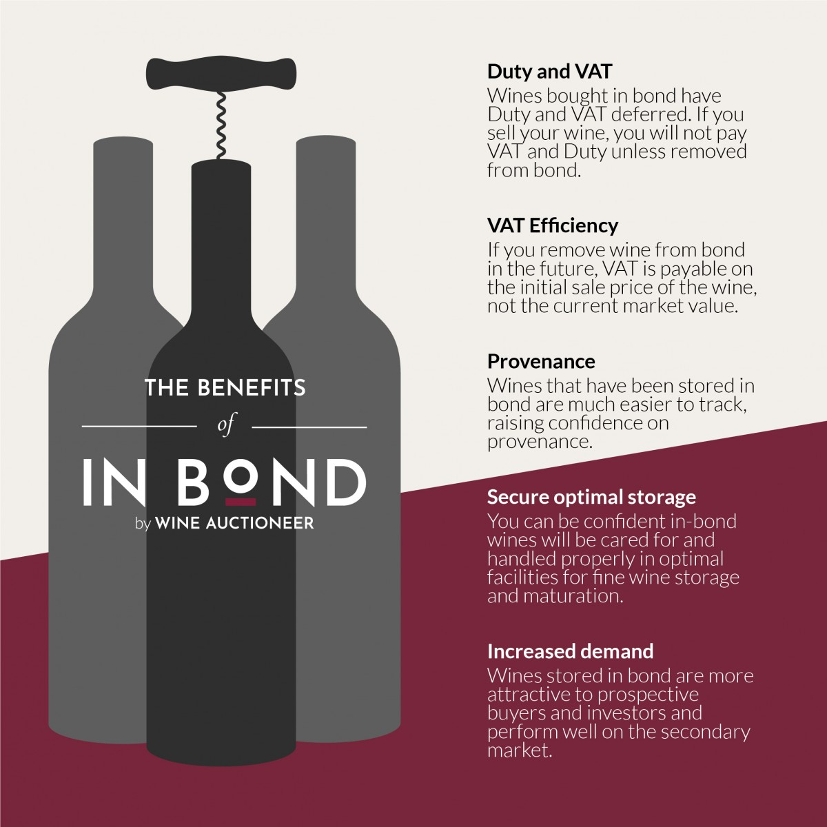 Benefits of buying and selling wine in bond